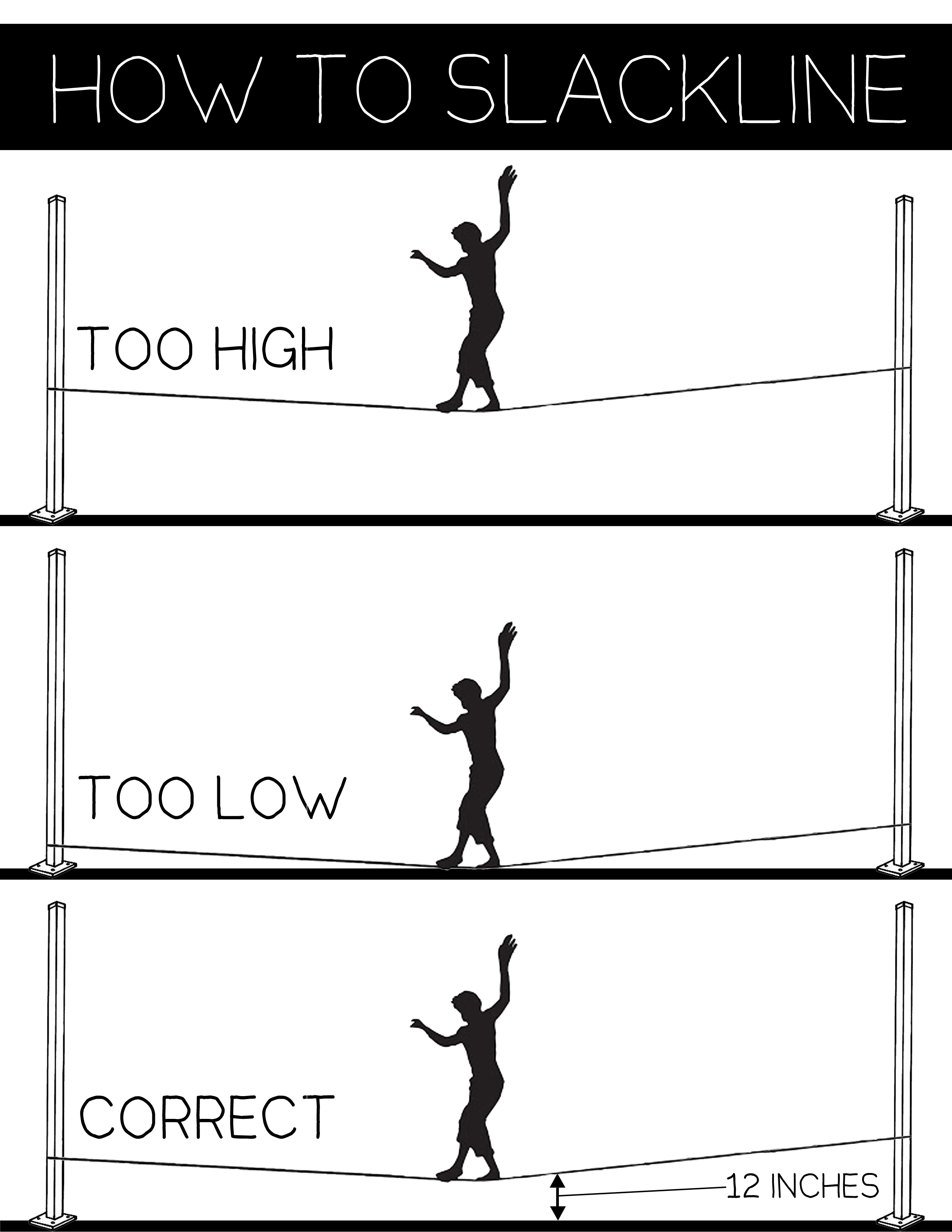 How to Slackline Graphic